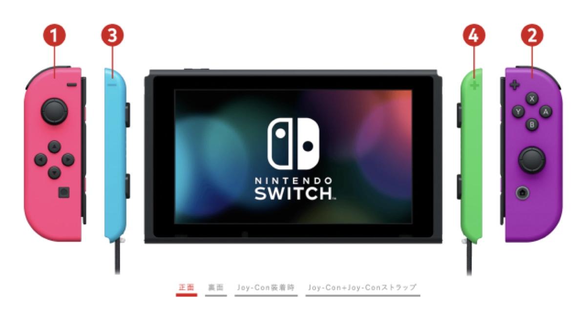 nintendo switch personnalisation joycon