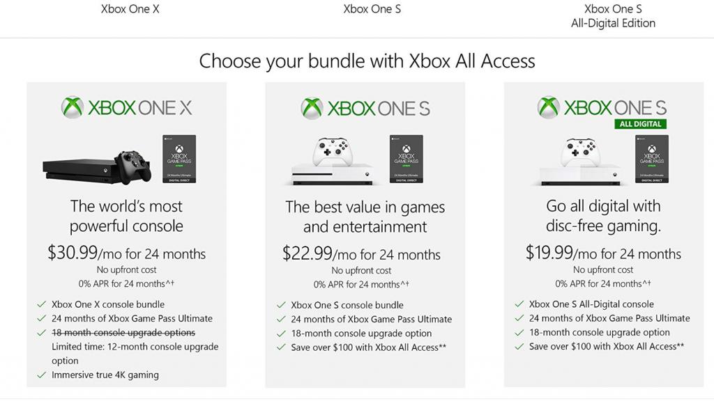 Les différents forfaits Xbox All Access pour la Xbox One