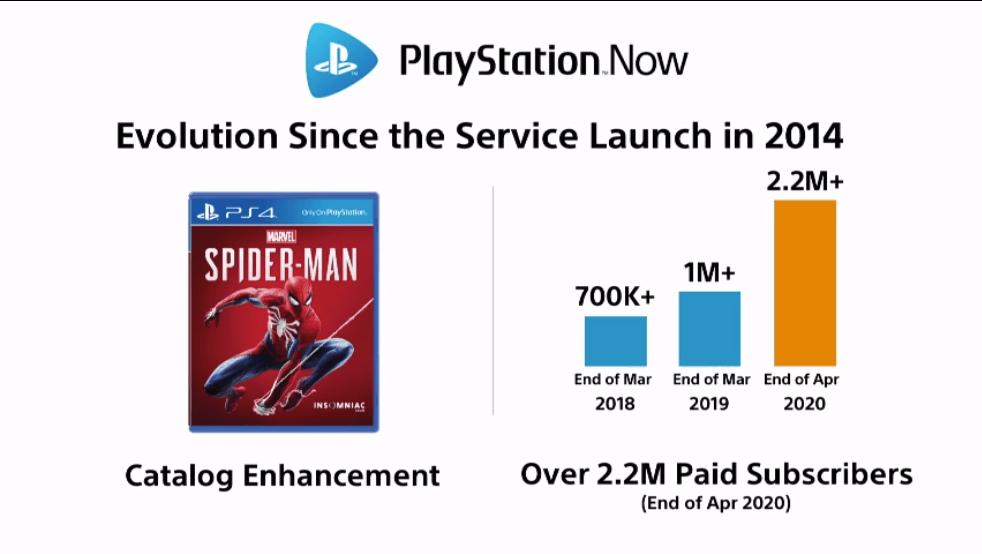 PlayStation Now : le nombre d'abonnés a doublé en un an mais reste loin du Xbox Game Pass