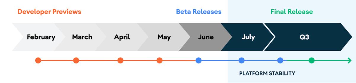 Nouveau calendrier d'Android 11