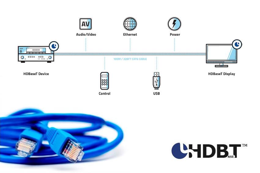 Fonctionnement du HDBaseT