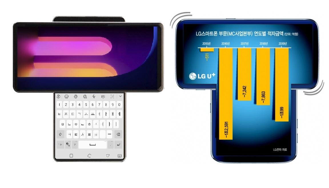 Le LG Wing, un nouveau smartphone doté d'un double écran rotatif ?