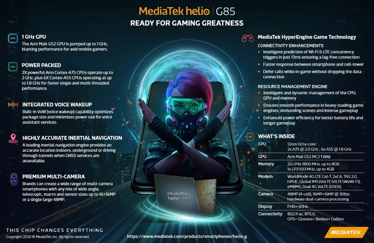 Caractéristiques du MediaTek Helio G85