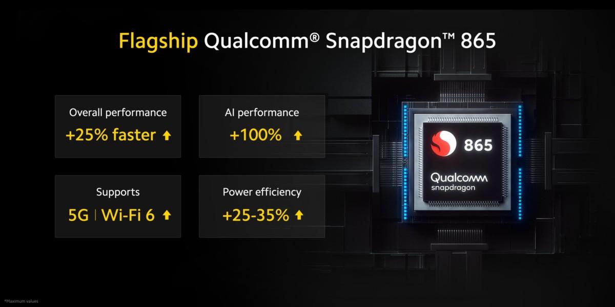 Le Poco F2 Pro intègre un Snapdragon 865