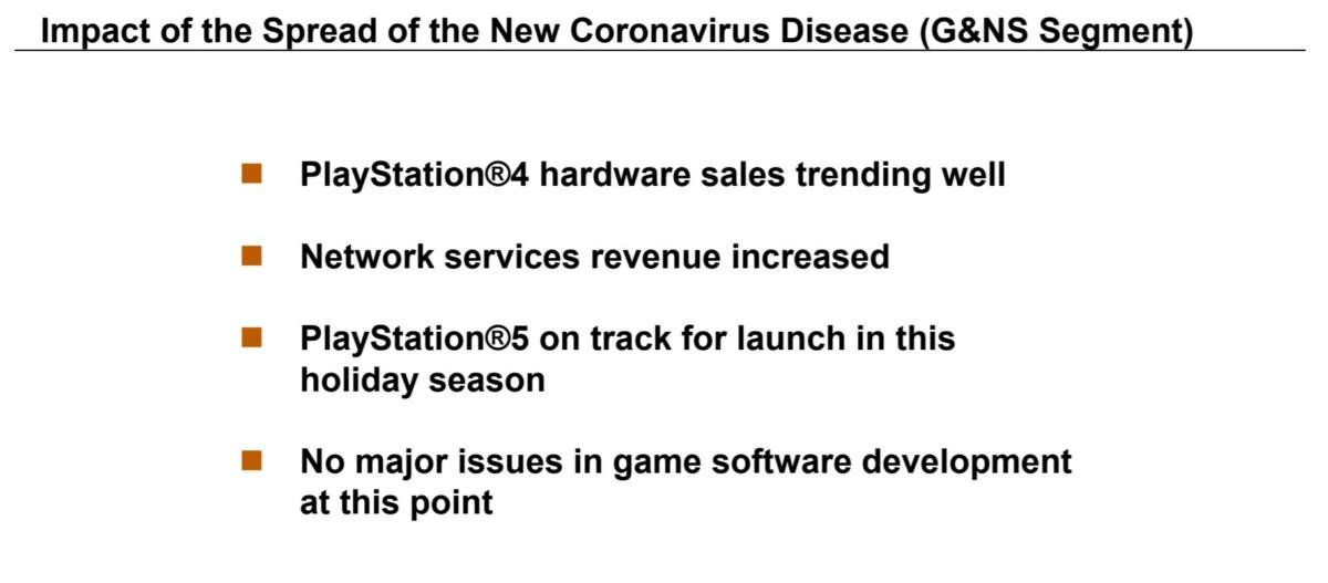 L'impact prévu du Coronavirus chez PlayStation