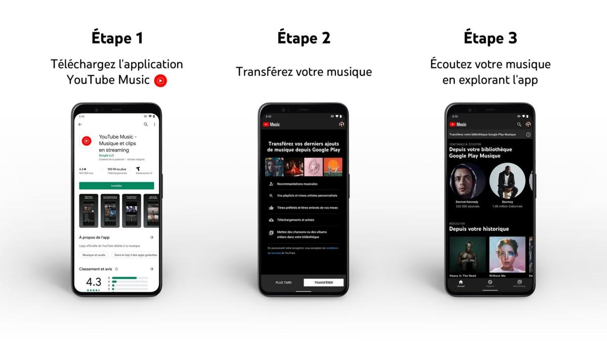 Transfert de musiques vers YouTube Music