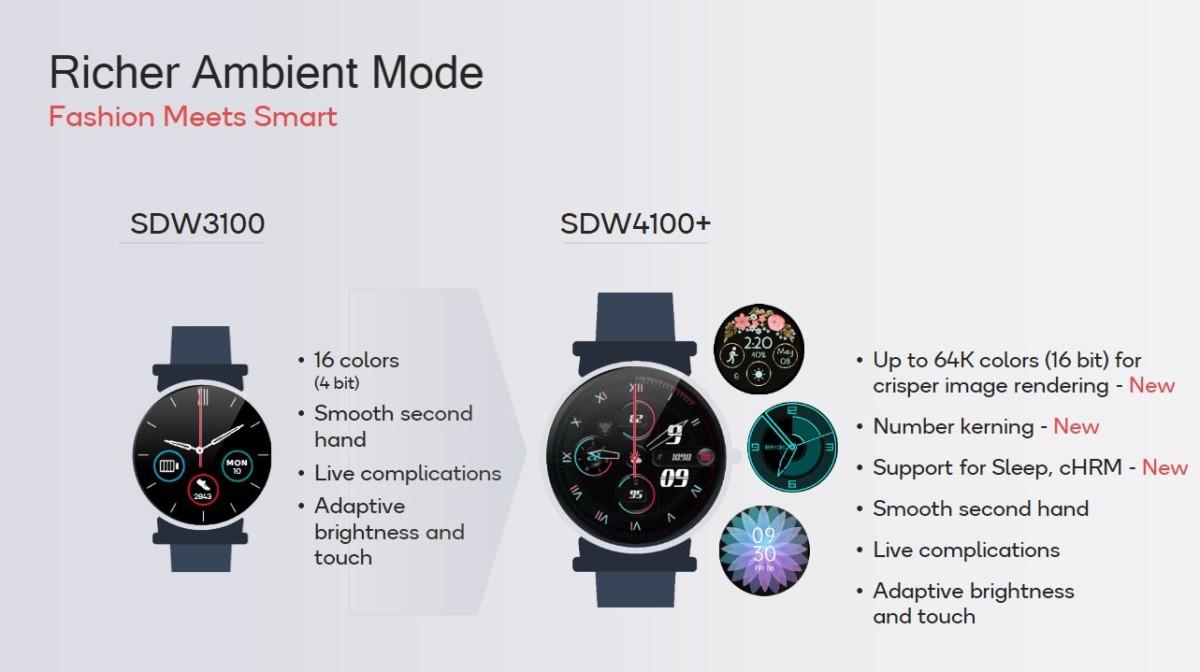 Les possibilités de l'écran de veille avec le Snapdragon Wear 4100+