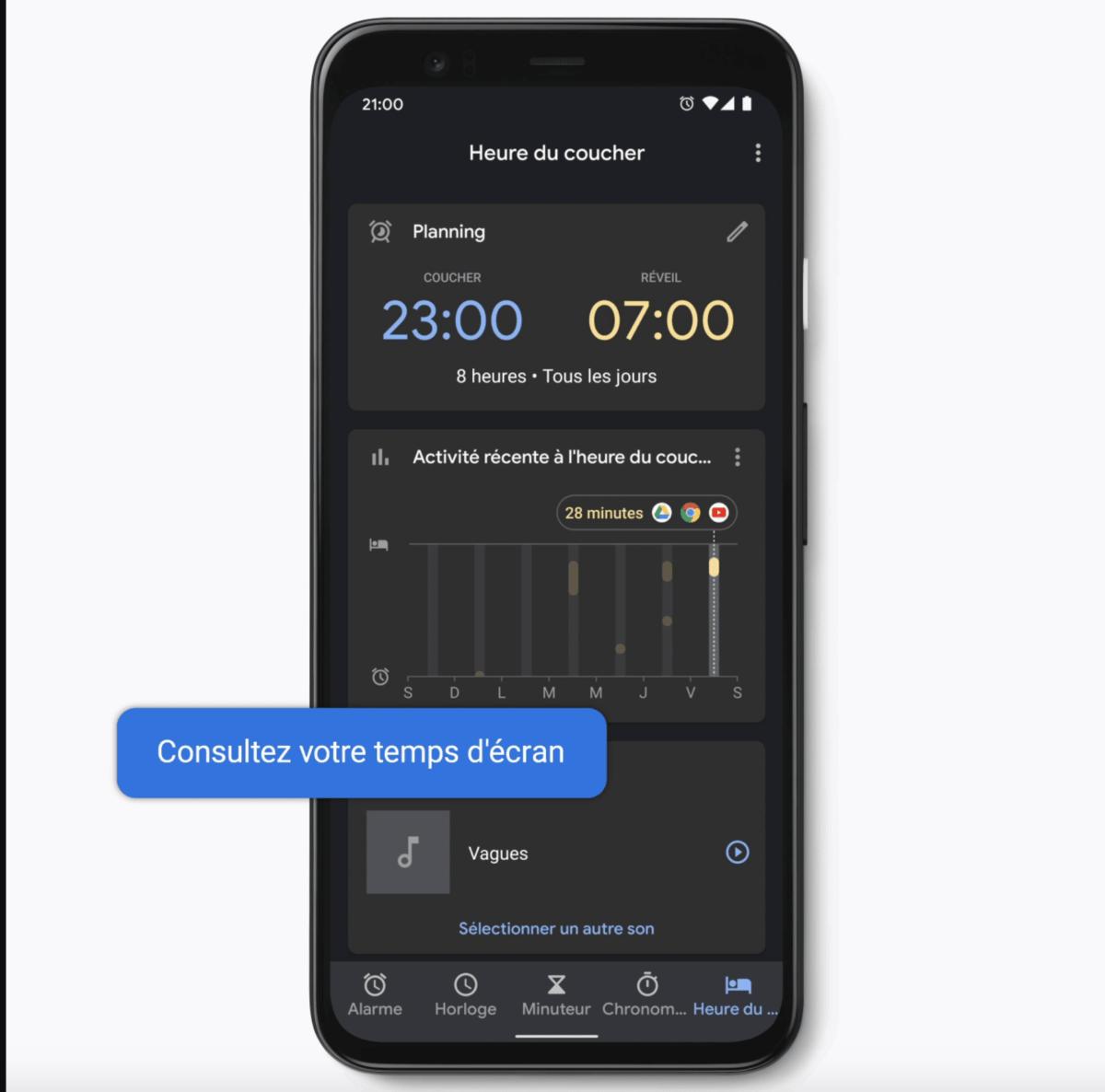 La gestion du sommeil sur Google Pixel