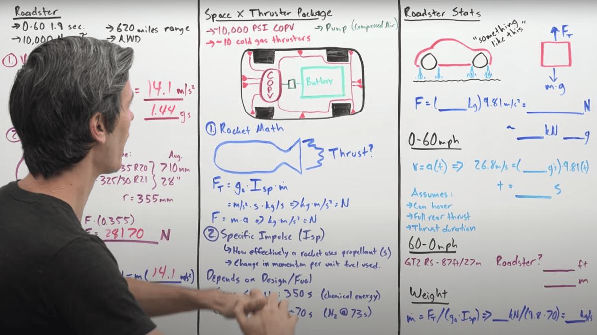 L'explication de l'accélération du Roadster de Tesla boosté par des fusées SpaceX