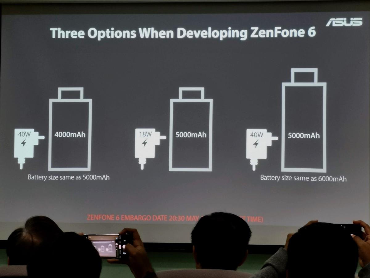 Les options de batterie envisagées par Asus pour le Zenfone 6