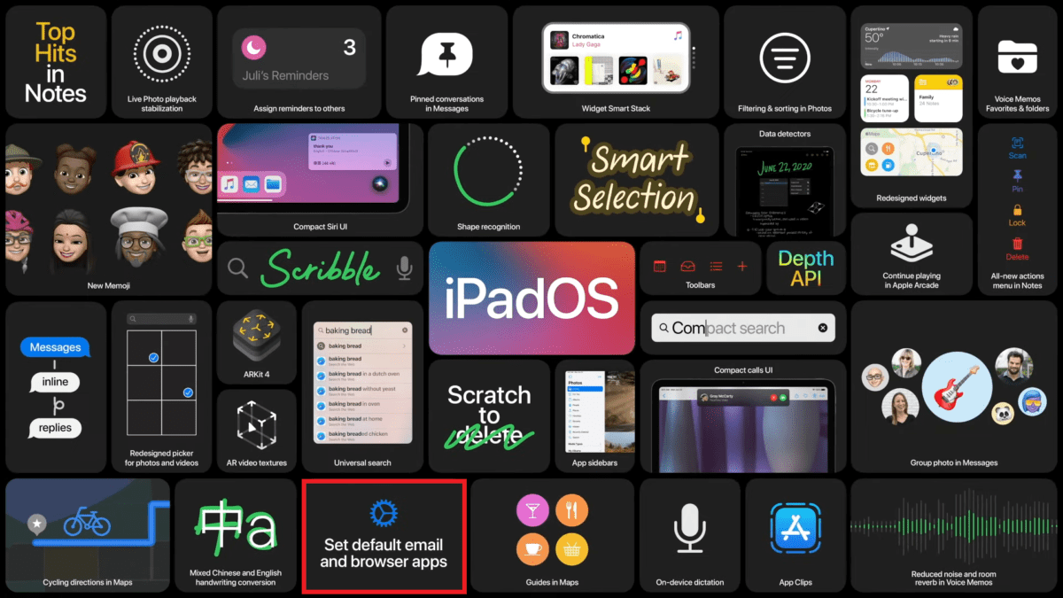 Changer de client mail et navigateur web sur iPadOS