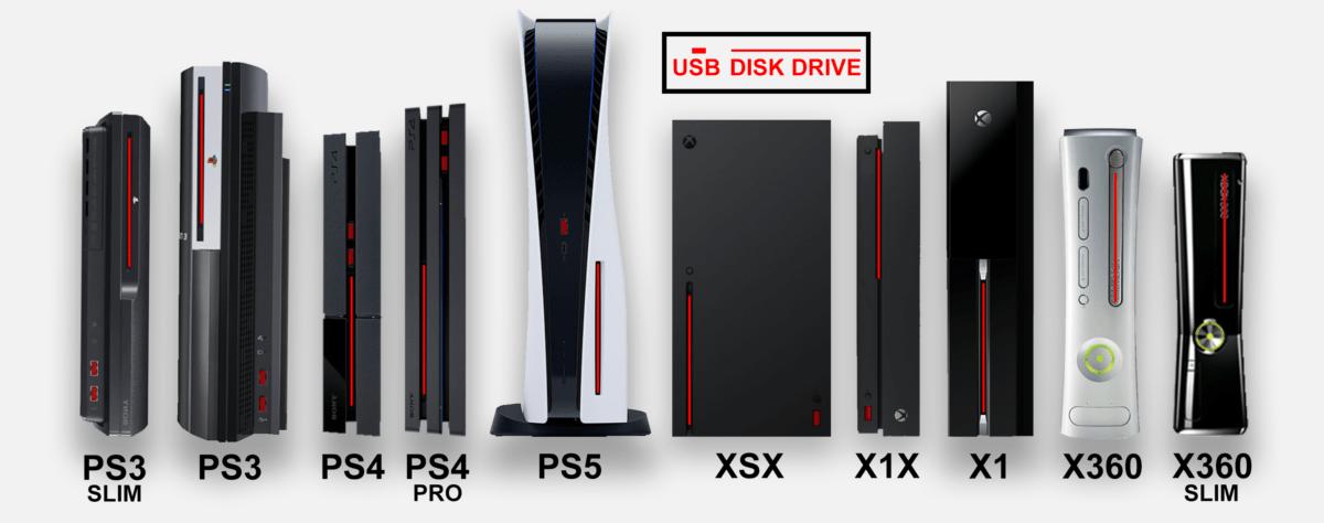 La PlayStation 5 «s'impose» face aux autres consoles