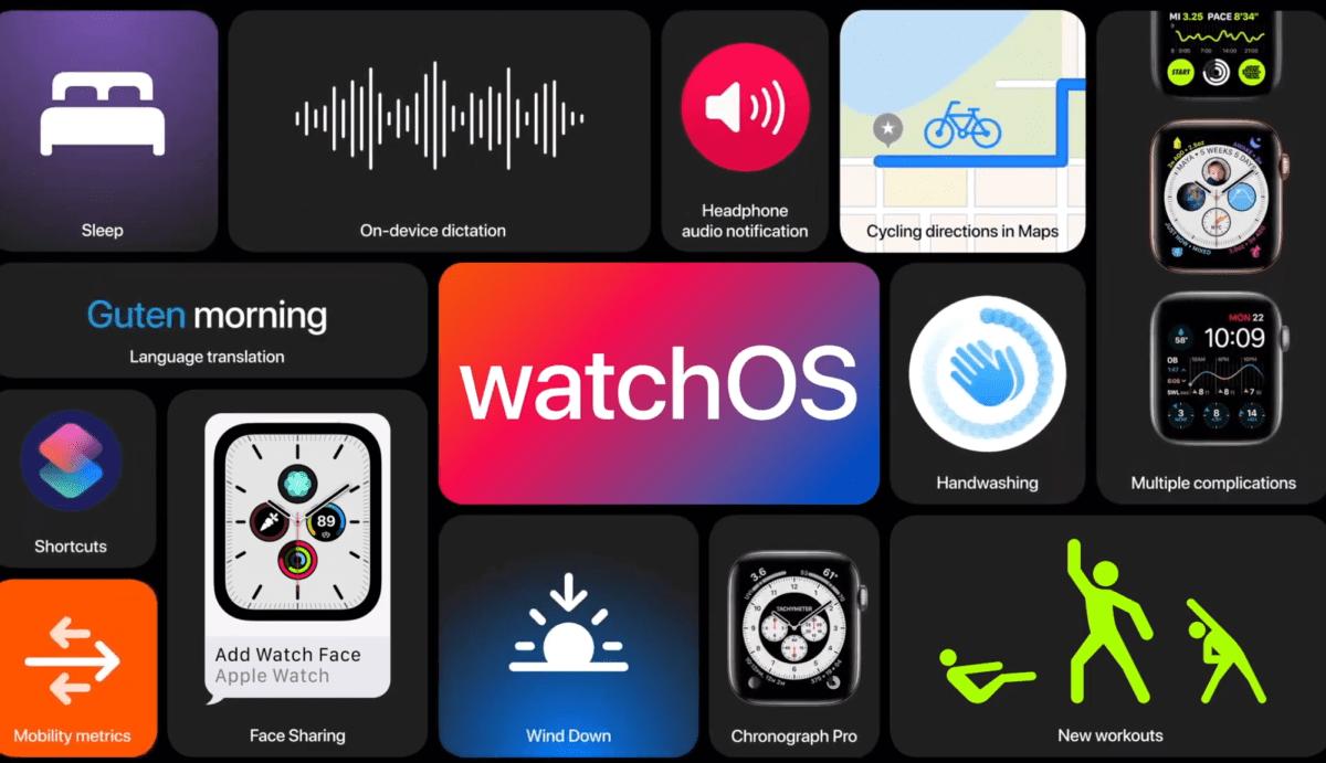 Les nouveautés de WatchOS 7