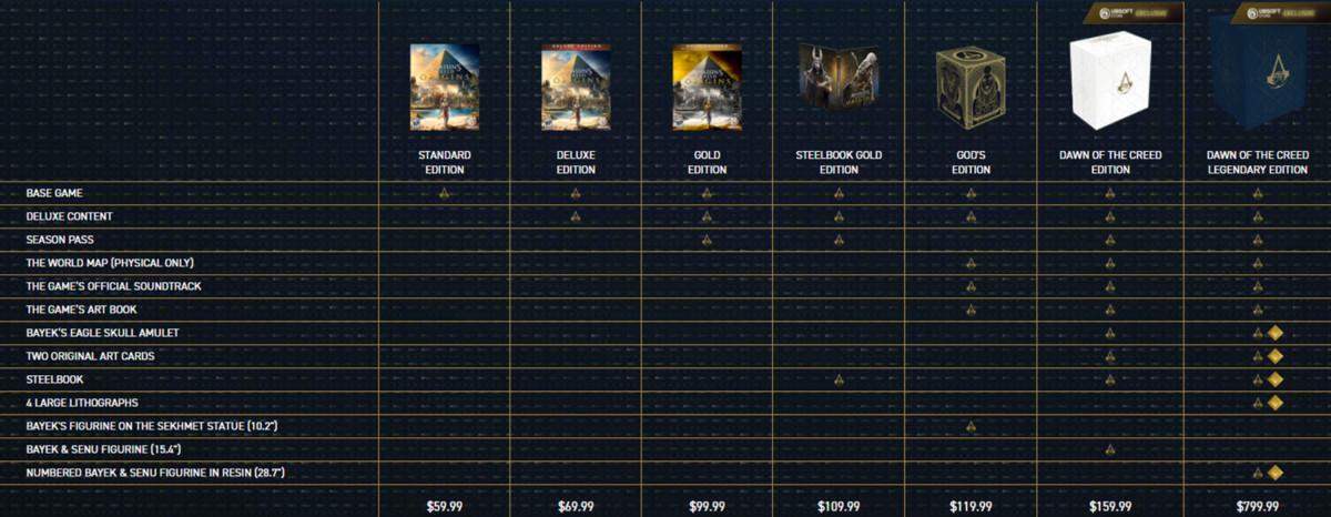 Le nombre d'éditions par jeu a été multiplié