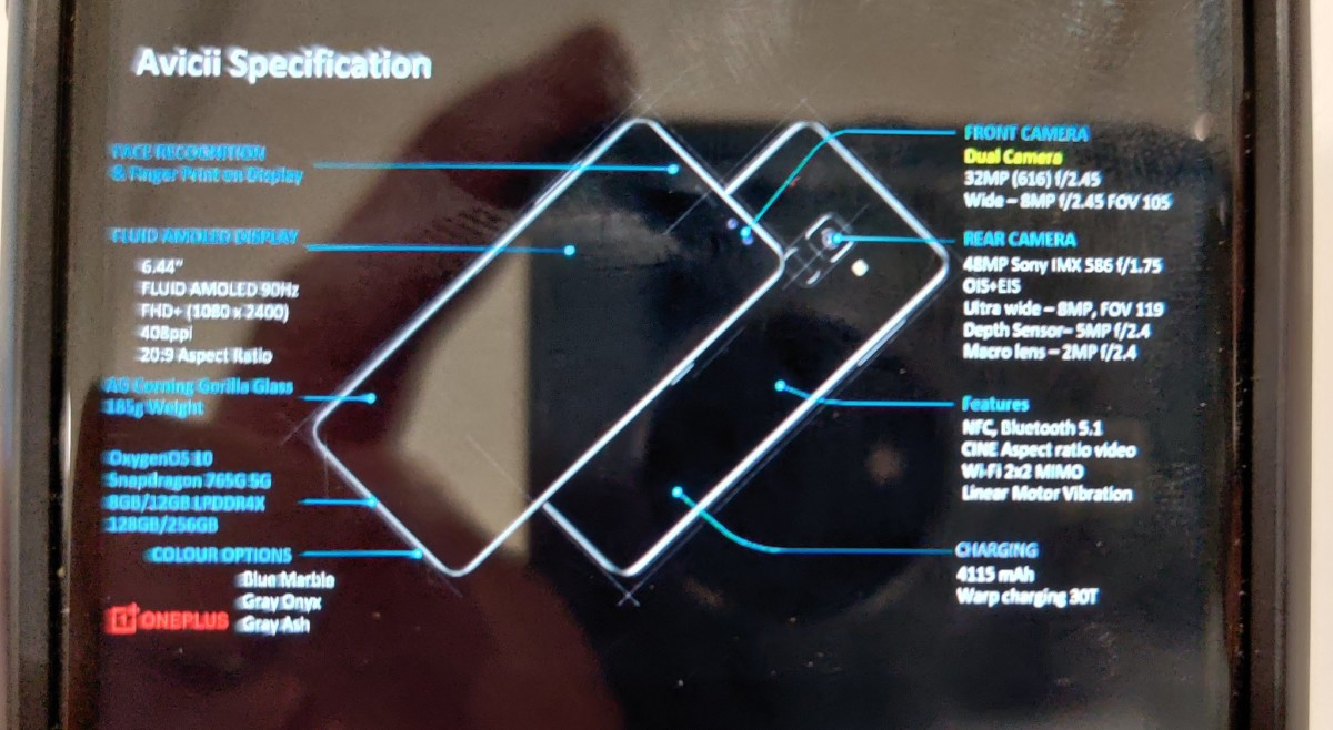 OnePlus Nord fiche technique