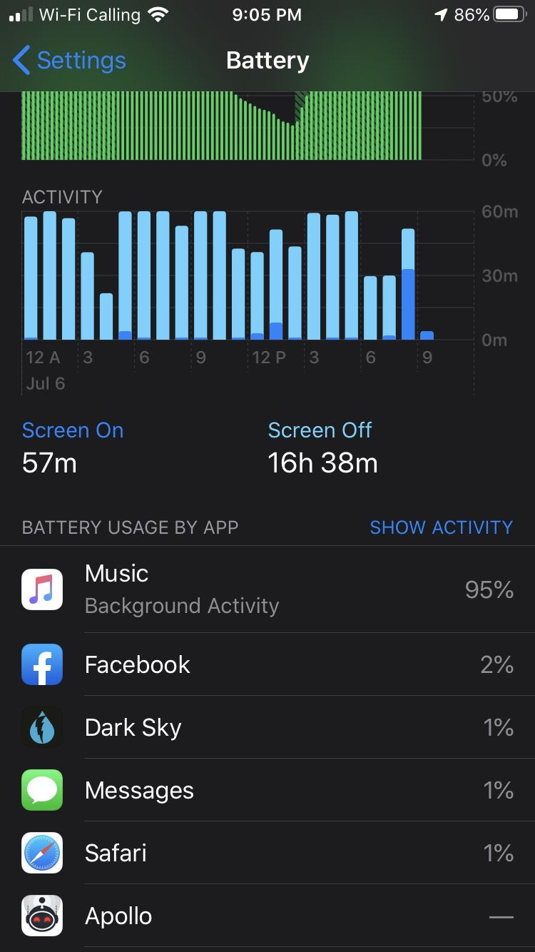 Les pourcentages sont évocateurs, mais Apple Music pourrait ne pas être à la source du problème…