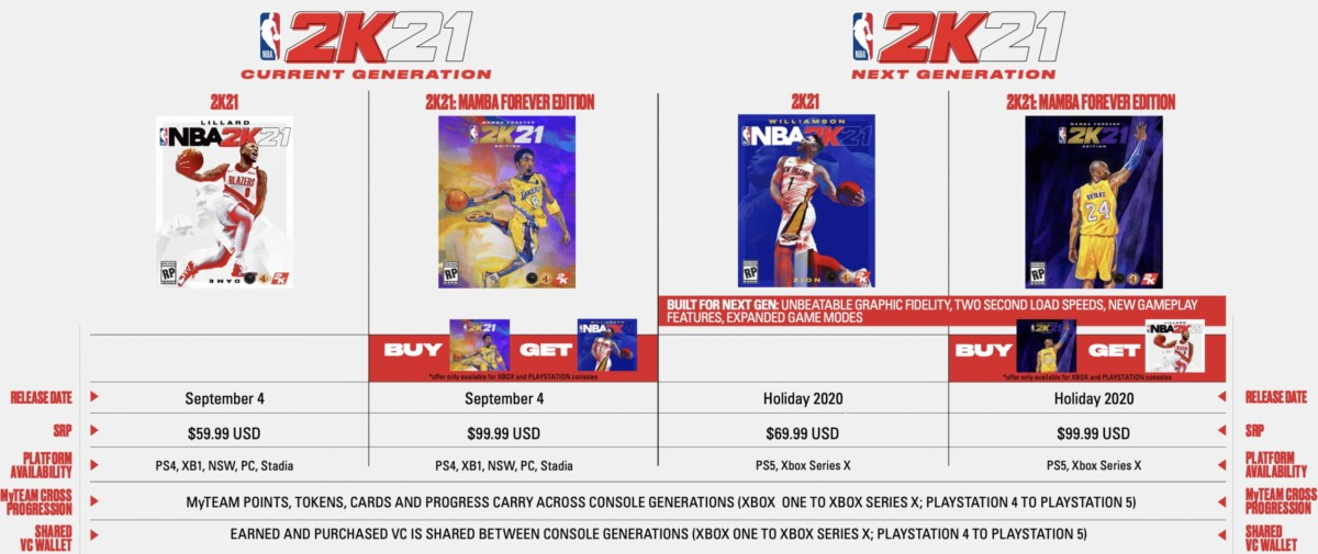 L'offre tarifaire de lancement de NBA2K21