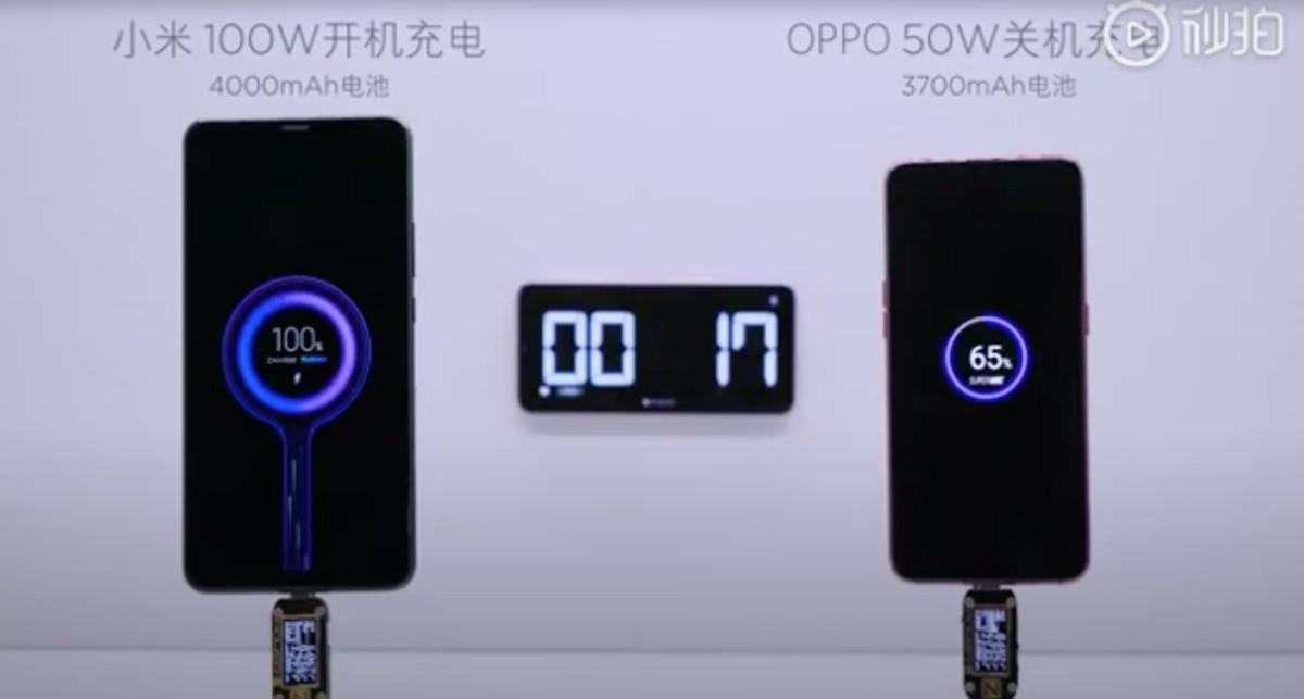 Ultra puissante, la nouvelle recharge de Xiaomi permettrait de recharger complètement son smartphone en moins de 20 minutes