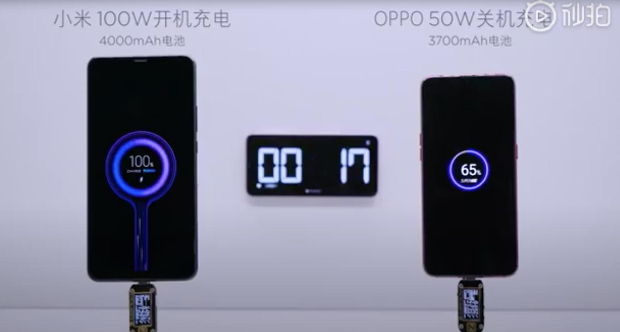 Chargeurs et charge Smartphones Xiaomi Xiaomi Redmi