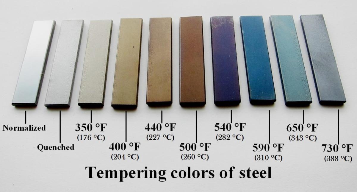 Il est possible d'obtenir des teintes intéressantes en chauffant l'acier à différentes températures
