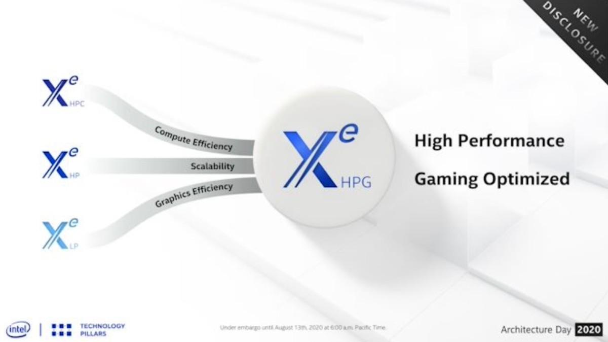 Intel annonce sa lignée Xe HPG, des GPU pensés spécifiquement pour le jeu