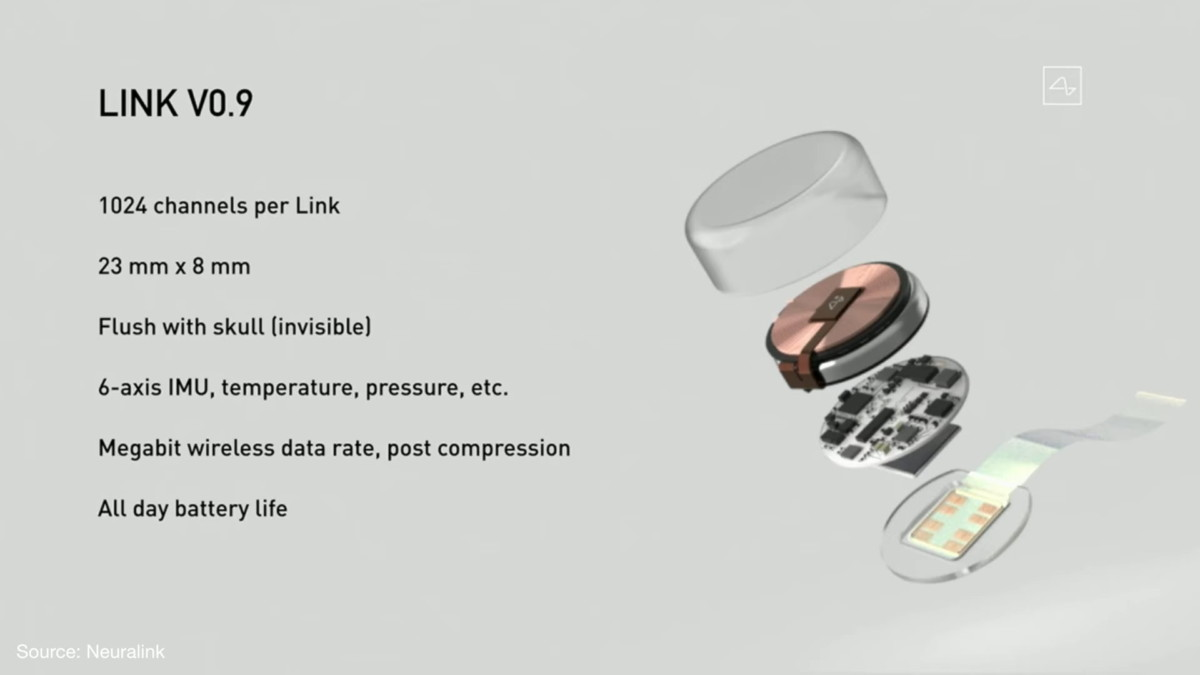 Quelques caractéristiques de The Link V0.9