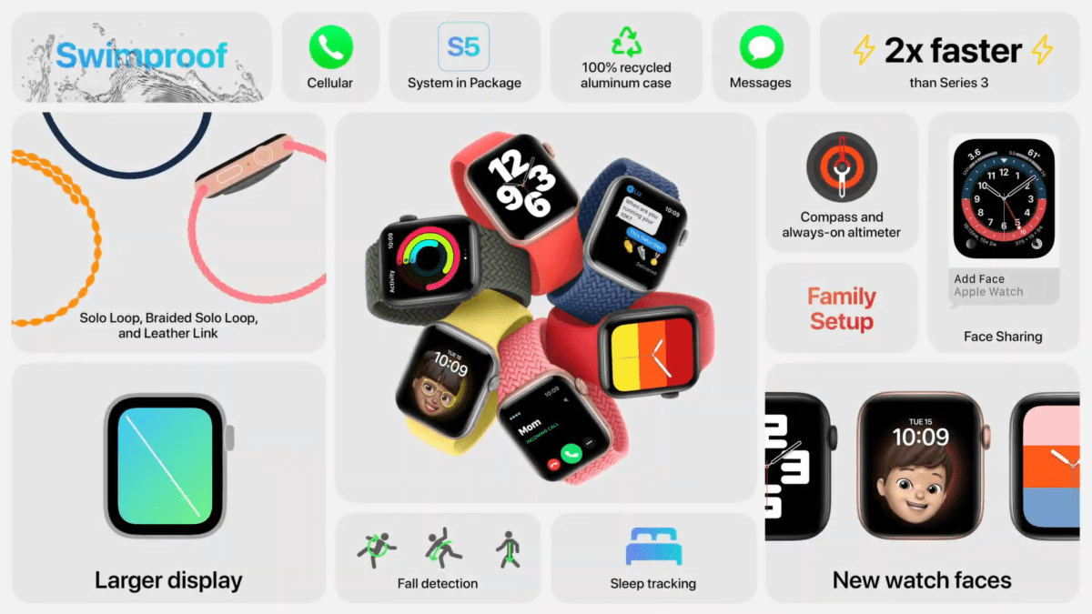Apple Watch Series 6, iPad Air… : revivez toutes les annonces de la keynote