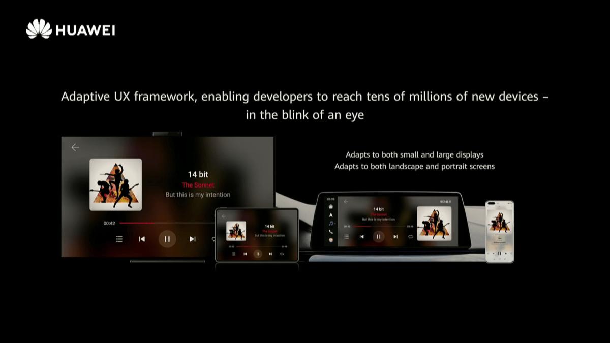 HarmonyOS 2.0 multi-appareils