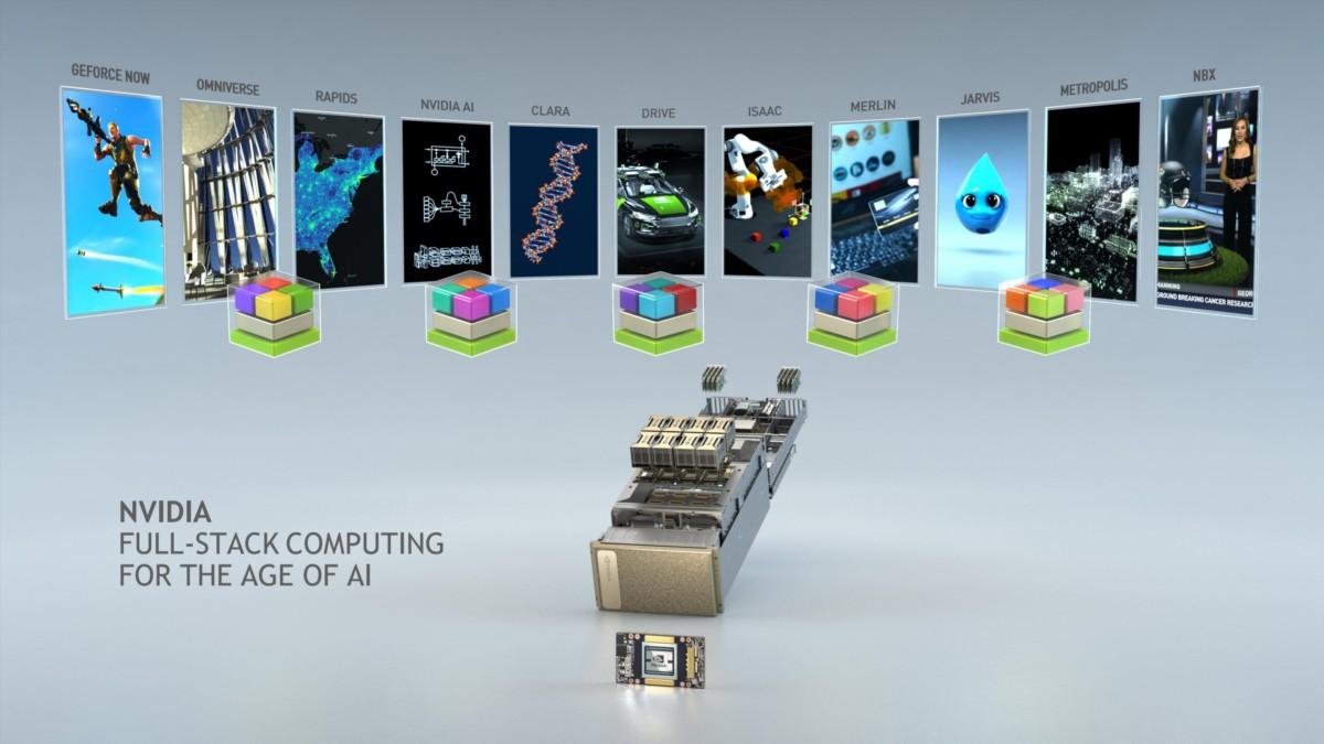 Nvidia est déjà bien impliqué dans l'intelligence artificielle