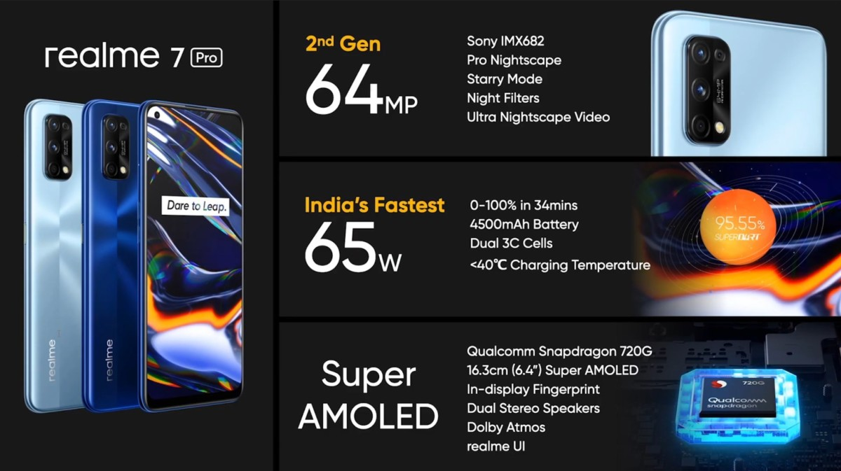 Les caractéristiques du Realme 7 Pro
