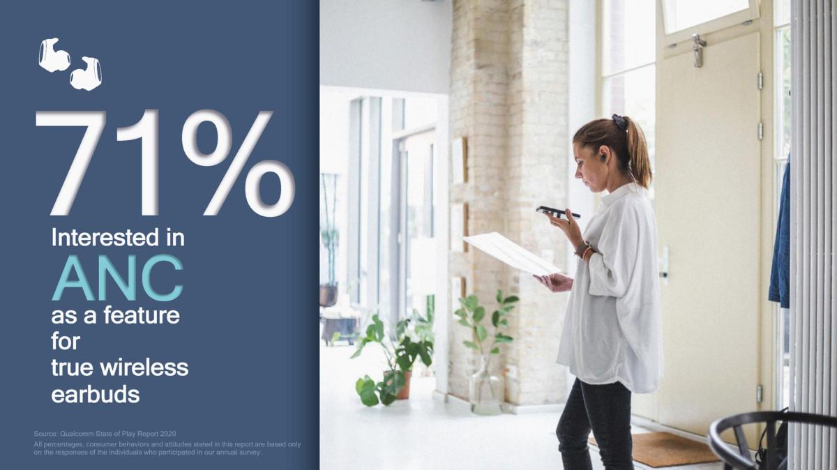 71 % des utilisateurs sont intéressés par la réduction de bruit pour des écouteurs true wireless