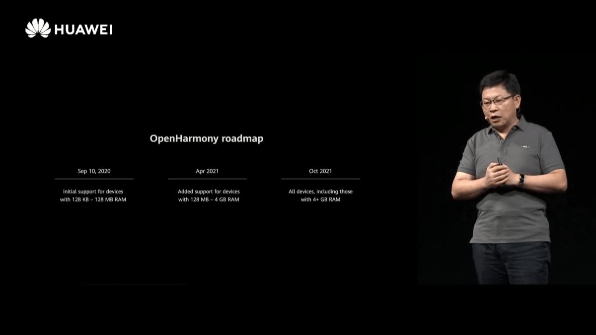 Feuille de route de Huawei HarmonyOS 2.0