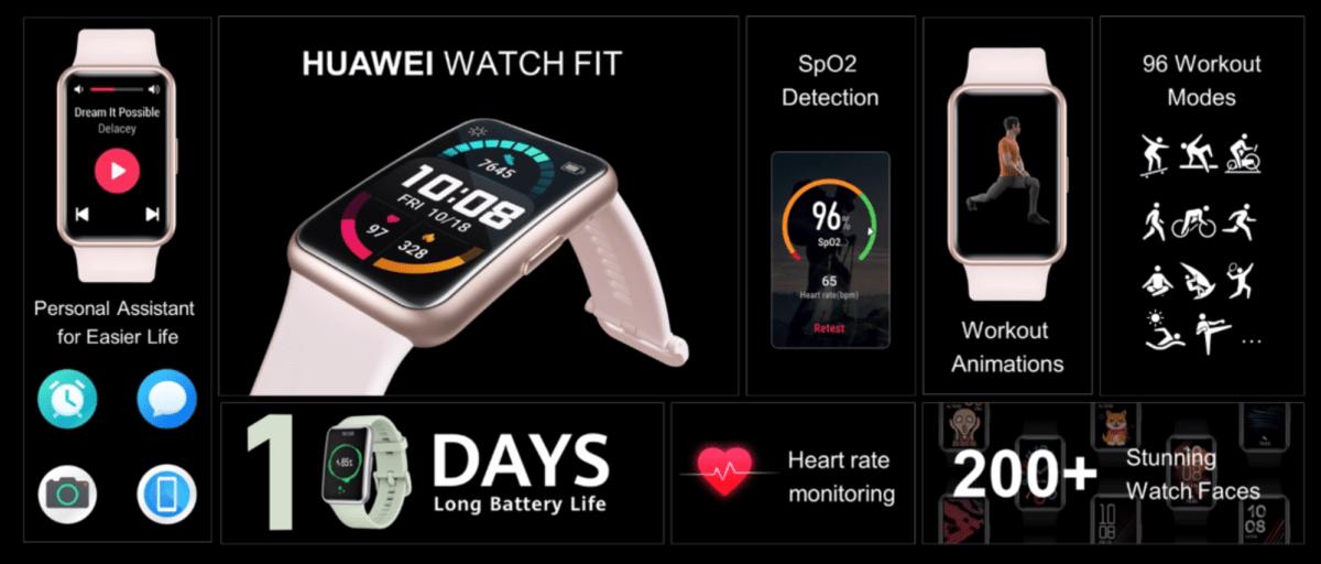 Les caractéristiques de la Huawei Watch Fit