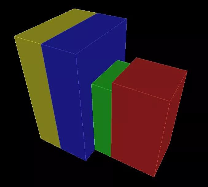En volume, de gauche à droite: les deux PS5, la Xbox Series S et la Xbox Series X