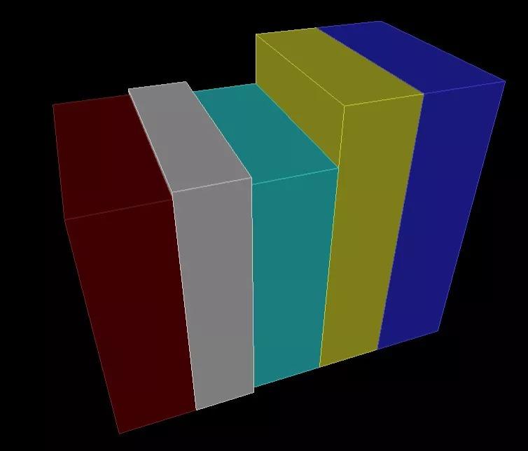 En volume, de gauche à droite: la PS3, la Xbox, la Xbox One et les deux PS5