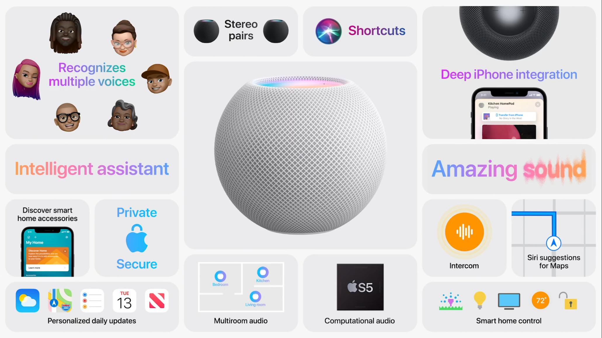 IPhone 12 : pourquoi Apple ne fournit plus d'écouteurs ni d'adapteur secteur