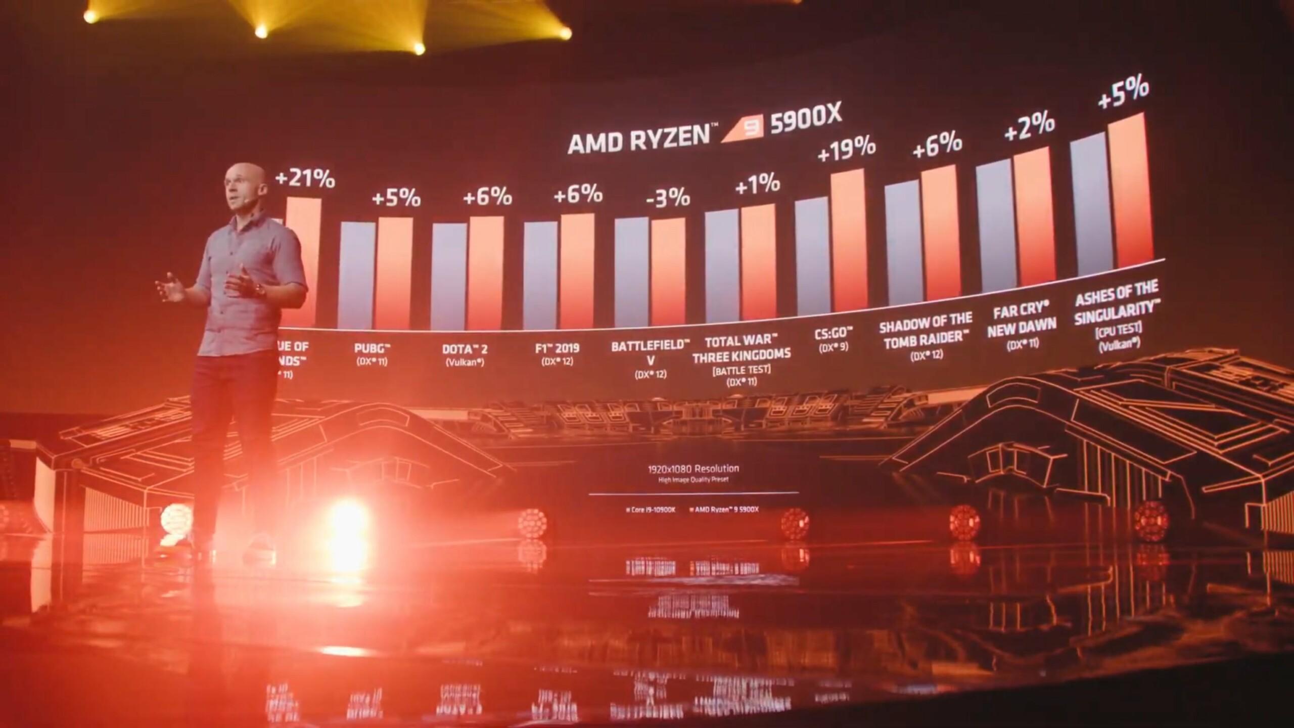 AMD lance officiellement 4 processeurs Ryzen 5000