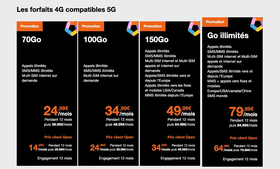 Les forfaits 4G compatibles 5G d'Orange