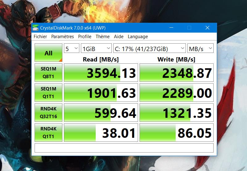 Test du Lenovo Yoga SLim7: un excellent ultraportable et la meilleure démonstration d'AMD