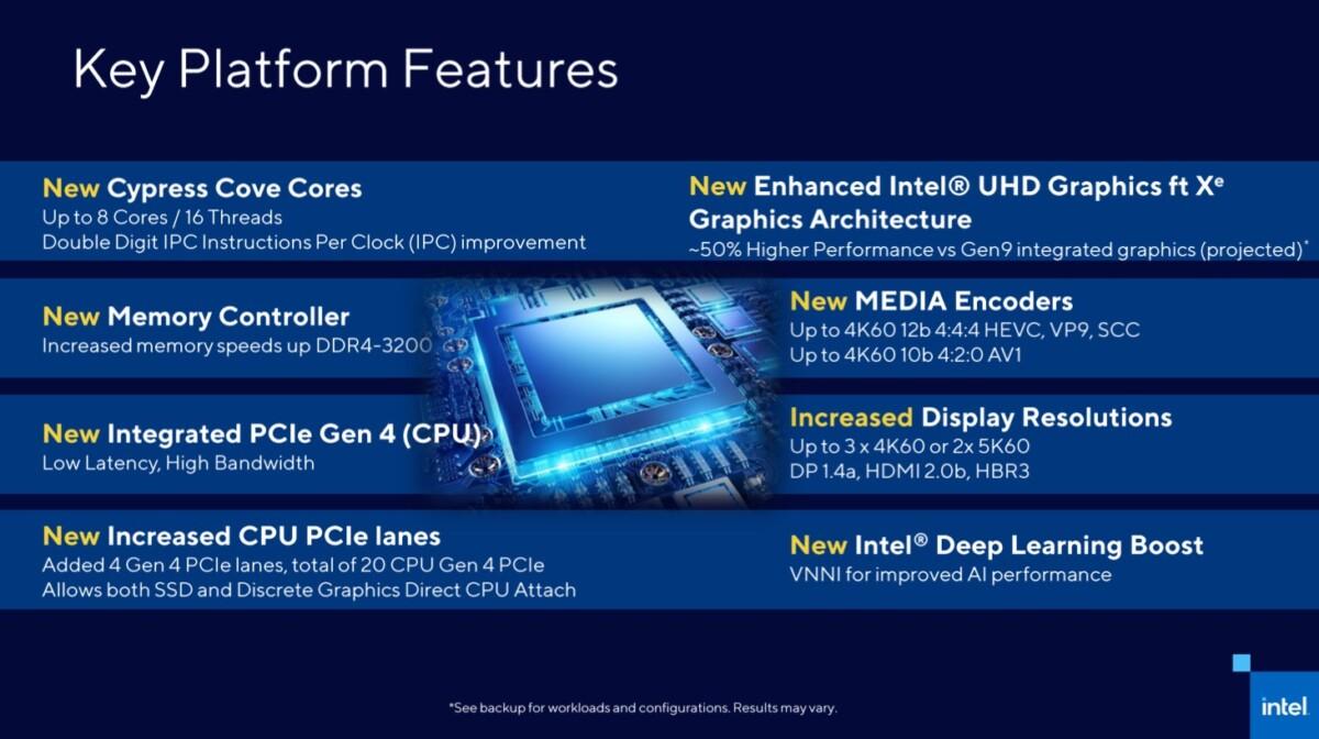 Intel Rocket Lake-S : la 11e génération pour PC de bureau, mais toujours en 14 nm