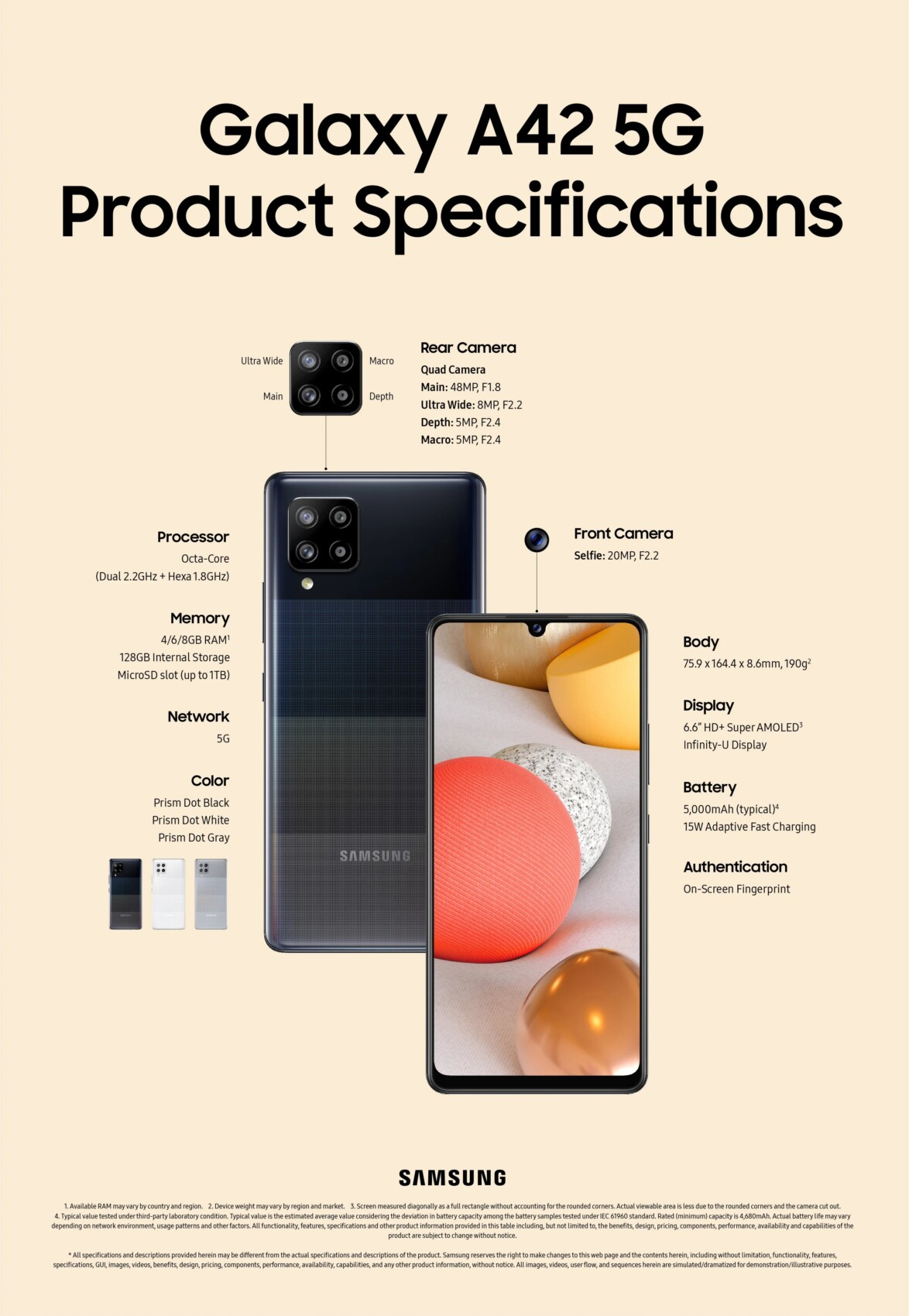 Samsung Galaxy A42 infographie