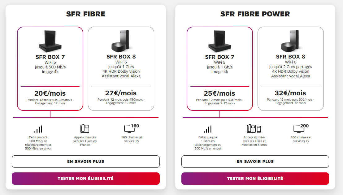 Fiber offers offered by SFR in October 2020.