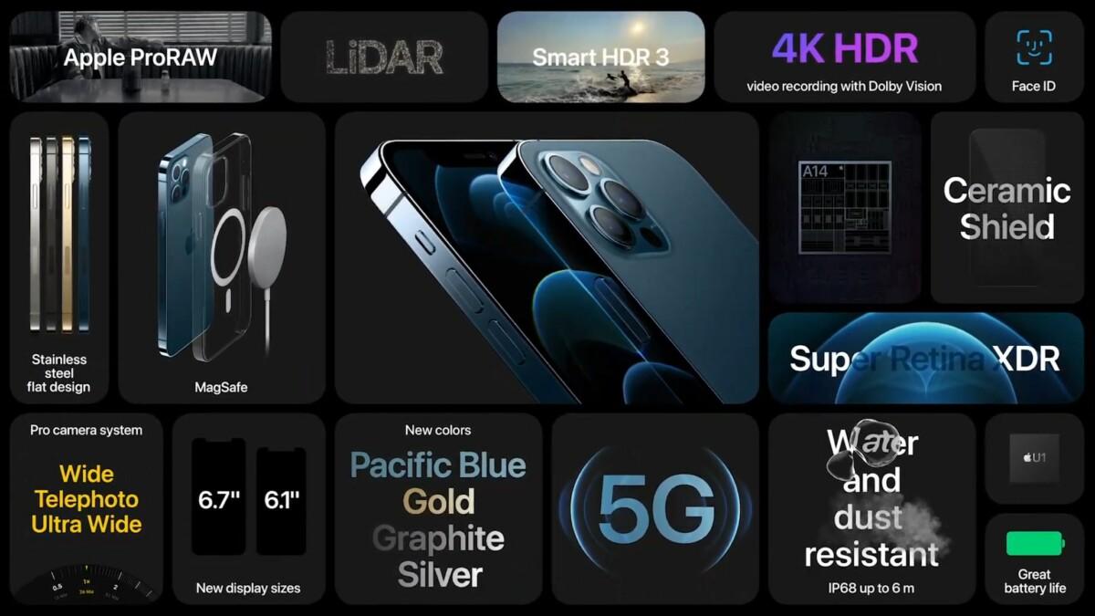 Les caractéristiques des iPhone 12 Pro et 12 Pro Max