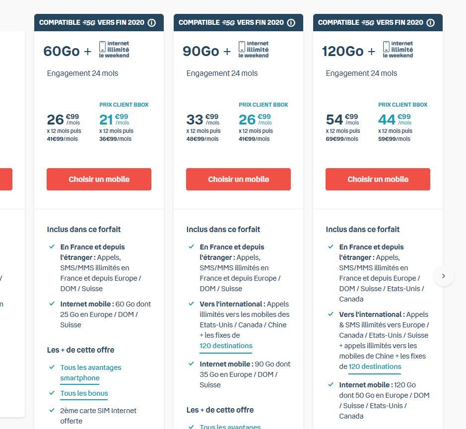 Les forfaits Bouygues Telecom prêts pour la 5G