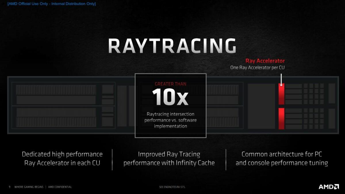 Un RA « Ray Accelerator » par CU « Compute Unit »