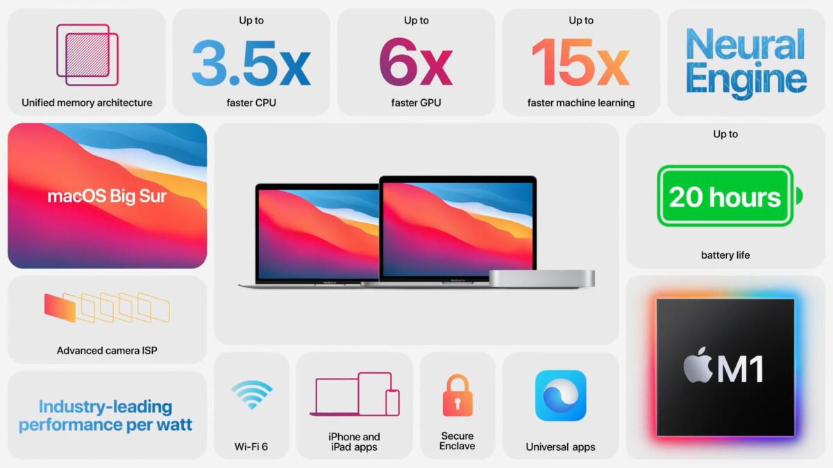 Le MacBook Pro 13 pouces a aussi le droit à sa puce Apple M1 pour doper sa puissance