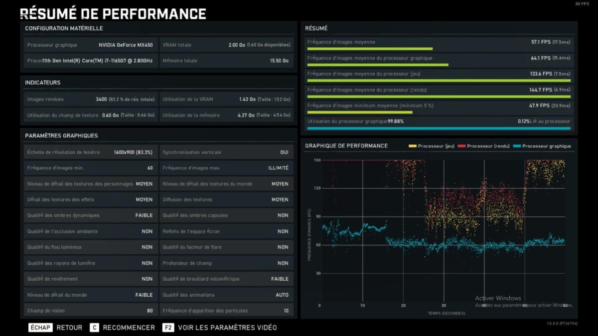 Test de l'Asus ZenBook 14 2020 (UX435EA) : une machine polyvalente portée par Tiger Lake