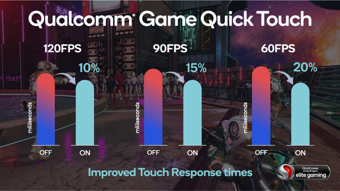 Qualcomm Game Quick Touch