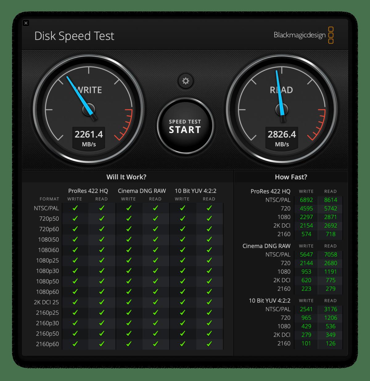 Les performances du SSD mesurées en lecture et en écriture