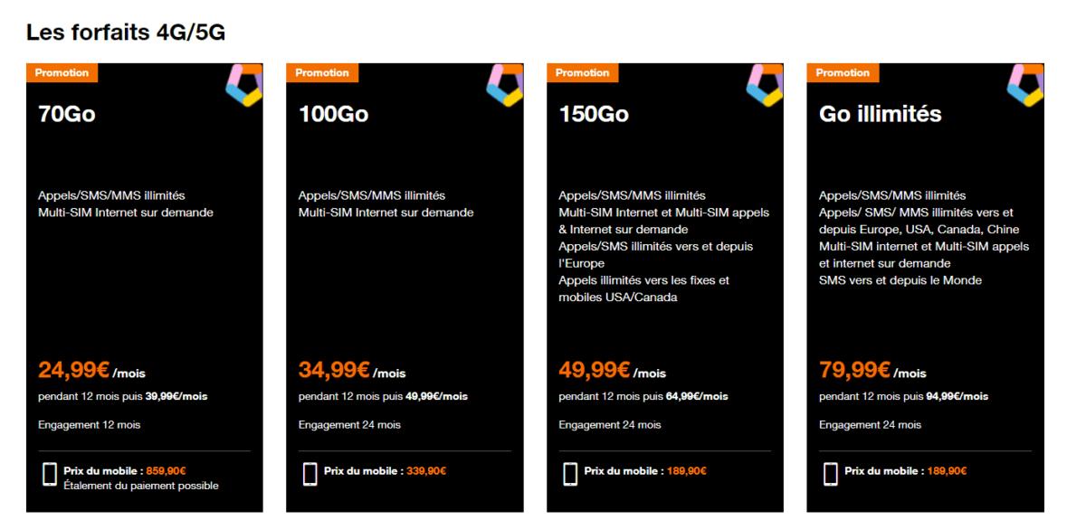 Les différents forfaits 5G d'Orange proposés avec le Galaxy S21.